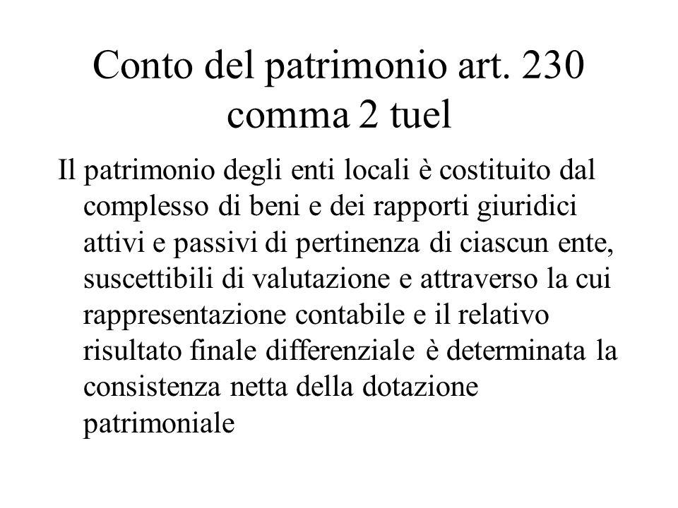 Conto del patrimonio art. 230 comma 2 tuel