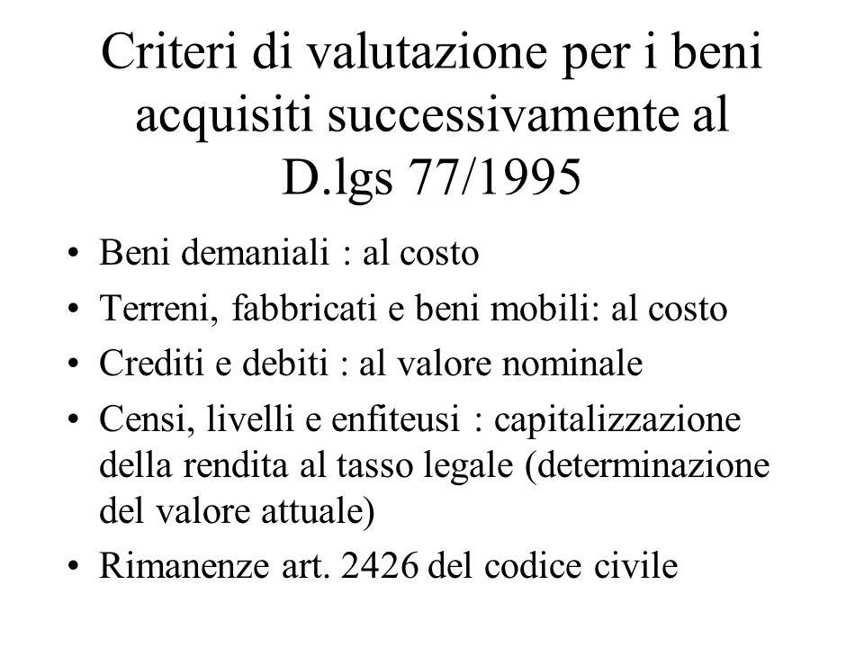 Criteri di valutazione per i beni acquisiti successivamente al D