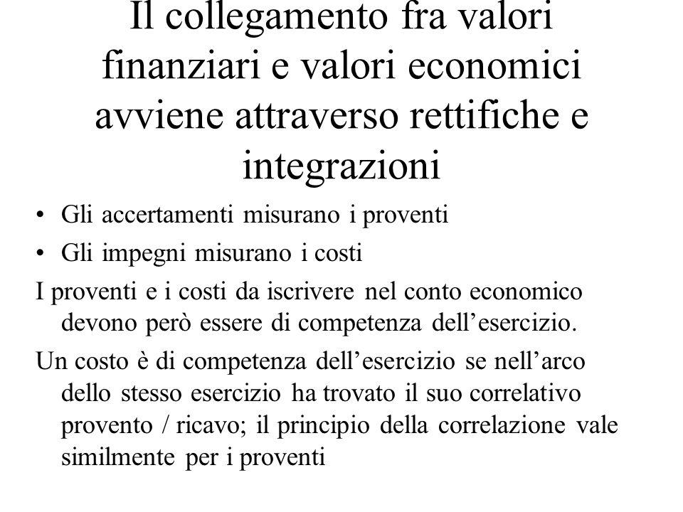 Il collegamento fra valori finanziari e valori economici avviene attraverso rettifiche e integrazioni