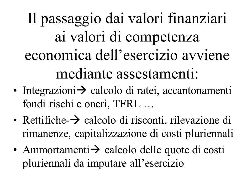 Il passaggio dai valori finanziari ai valori di competenza economica dell'esercizio avviene mediante assestamenti: