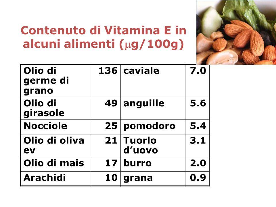 Contenuto di Vitamina E in alcuni alimenti (mg/100g)