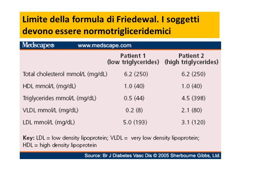 Limite della formula di Friedewal