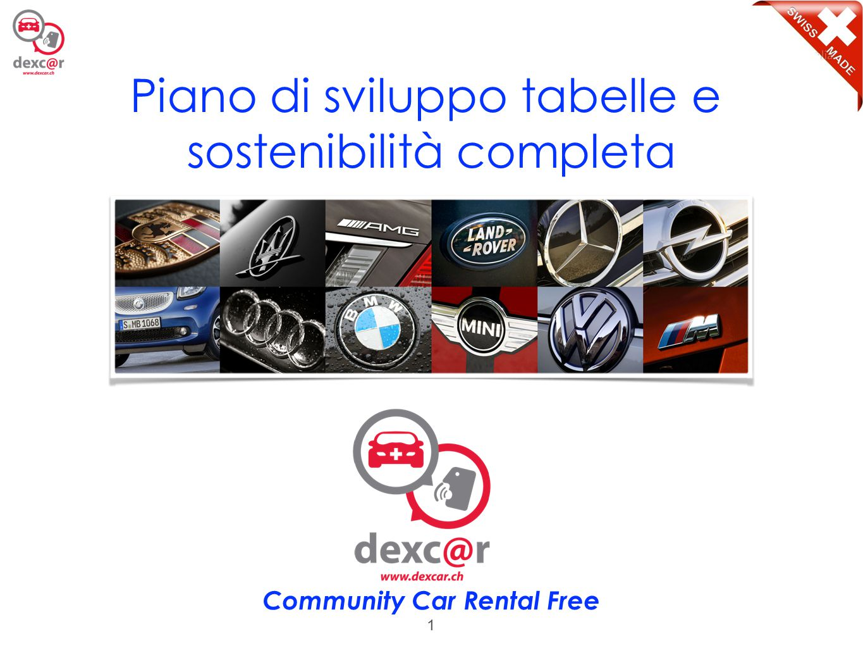 Community Car Rental Free