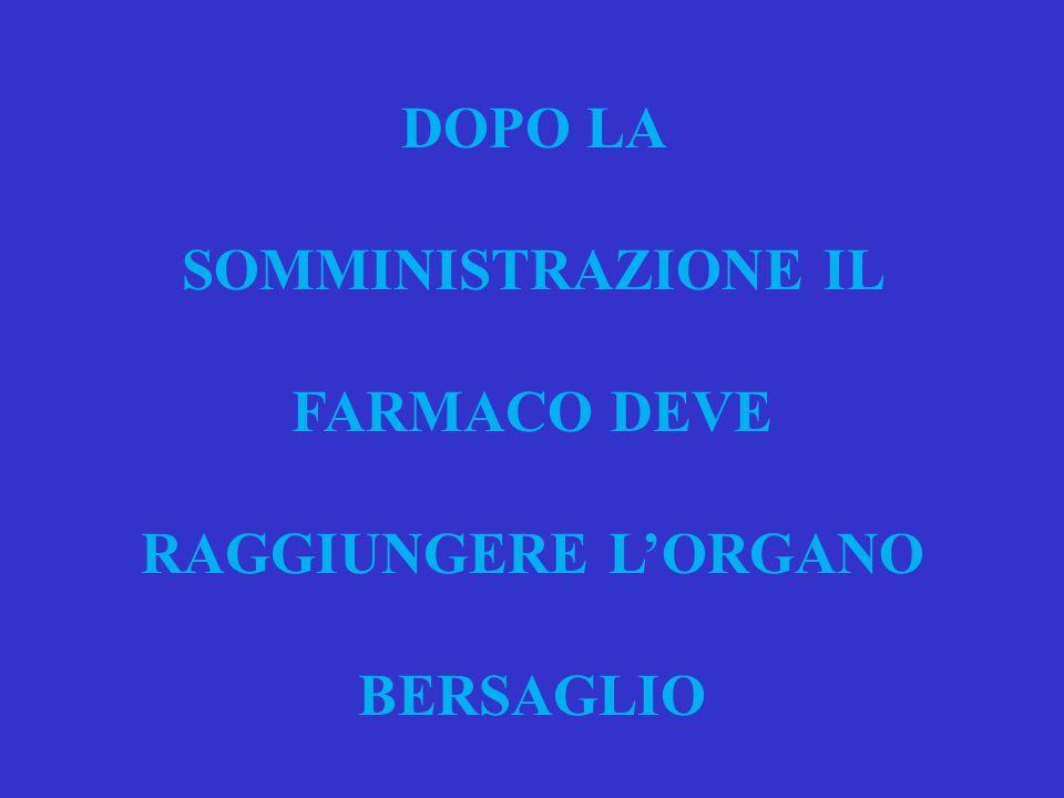 DOPO LA SOMMINISTRAZIONE IL FARMACO DEVE RAGGIUNGERE L'ORGANO BERSAGLIO