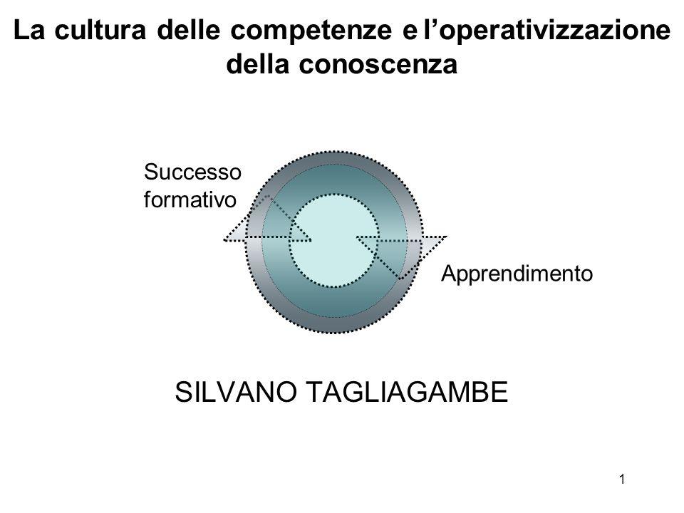 La cultura delle competenze e l'operativizzazione della conoscenza