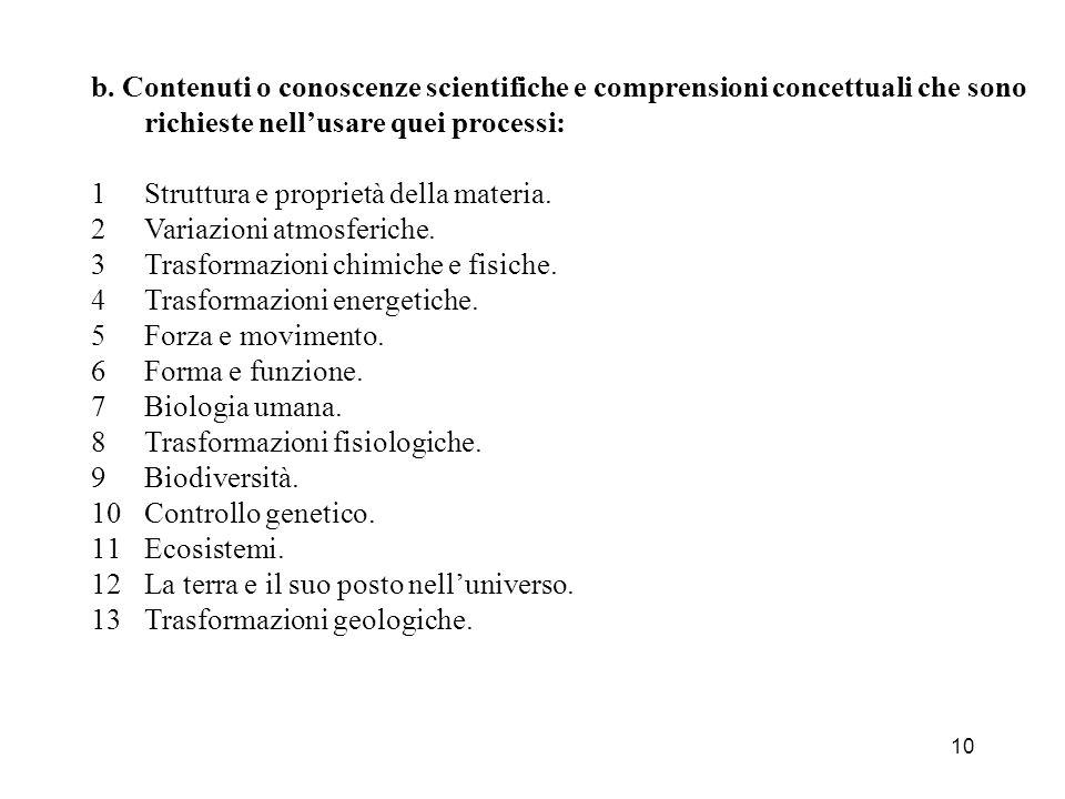 b. Contenuti o conoscenze scientifiche e comprensioni concettuali che sono richieste nell'usare quei processi: