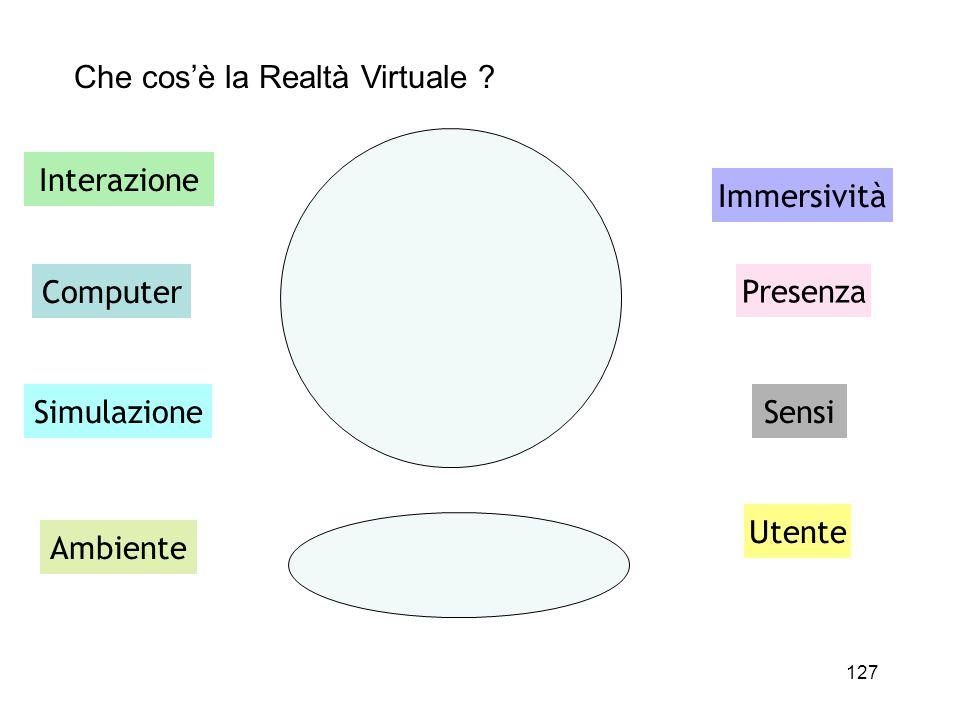 Che cos'è la Realtà Virtuale