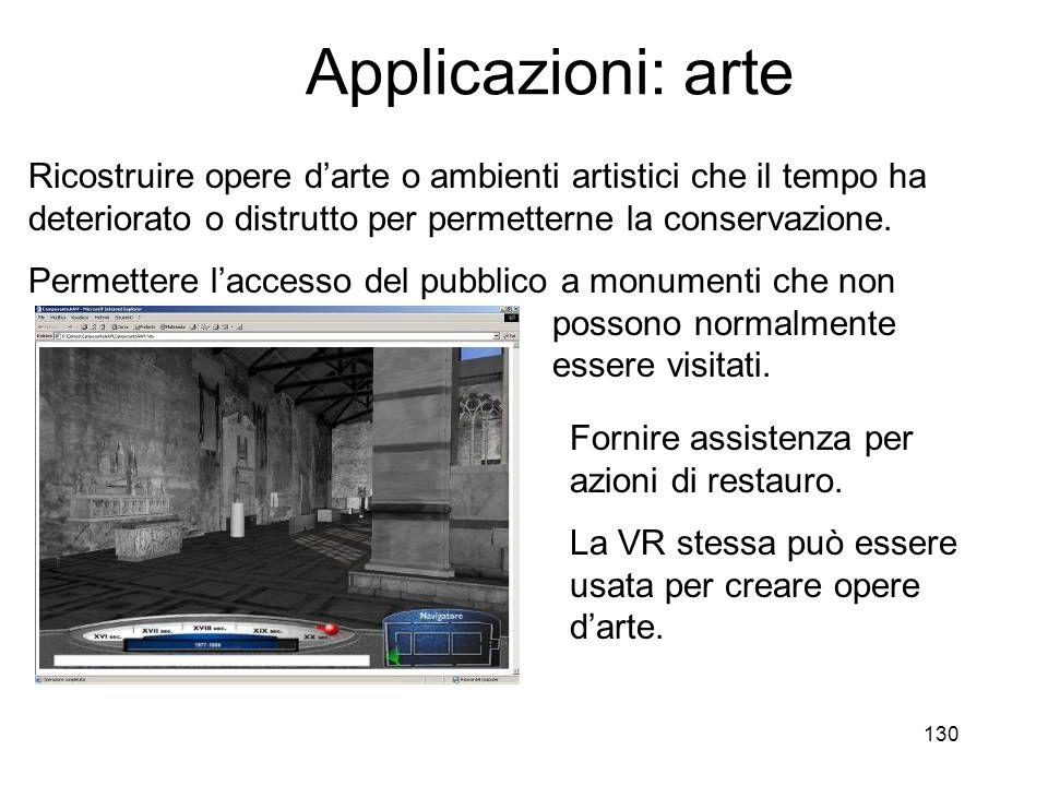 Applicazioni: arte Ricostruire opere d'arte o ambienti artistici che il tempo ha deteriorato o distrutto per permetterne la conservazione.