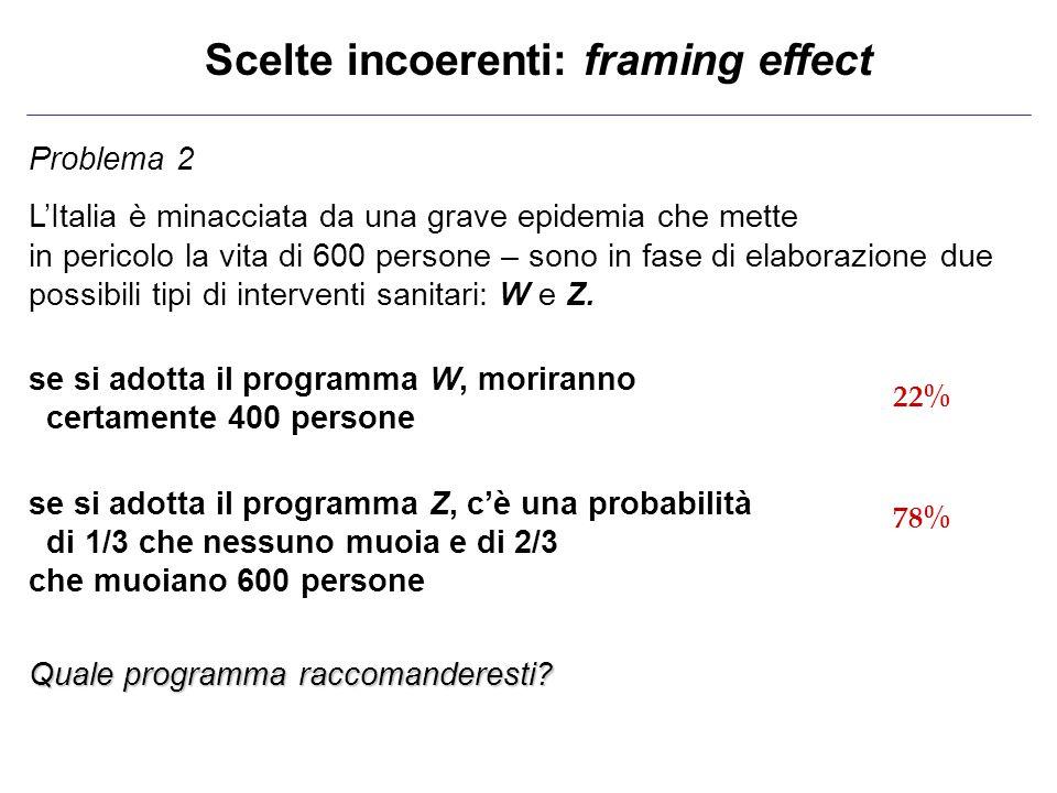 Scelte incoerenti: framing effect
