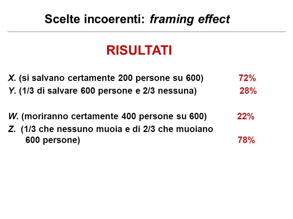 RISULTATI Scelte incoerenti: framing effect