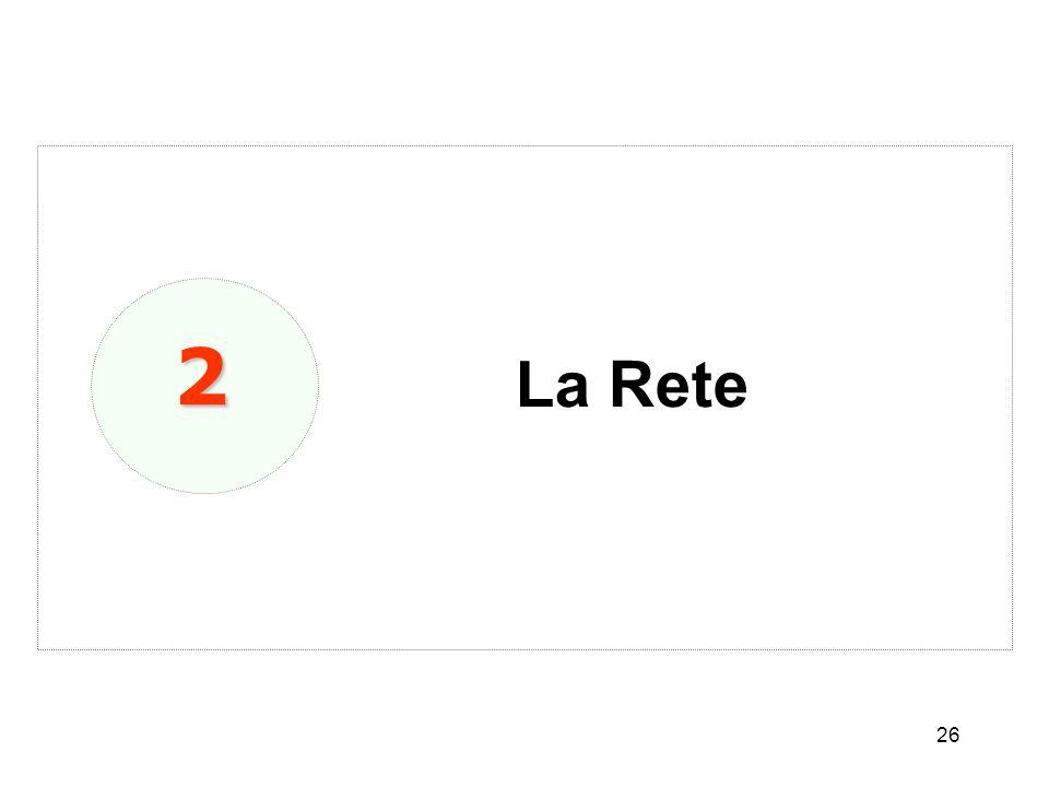 2 La Rete