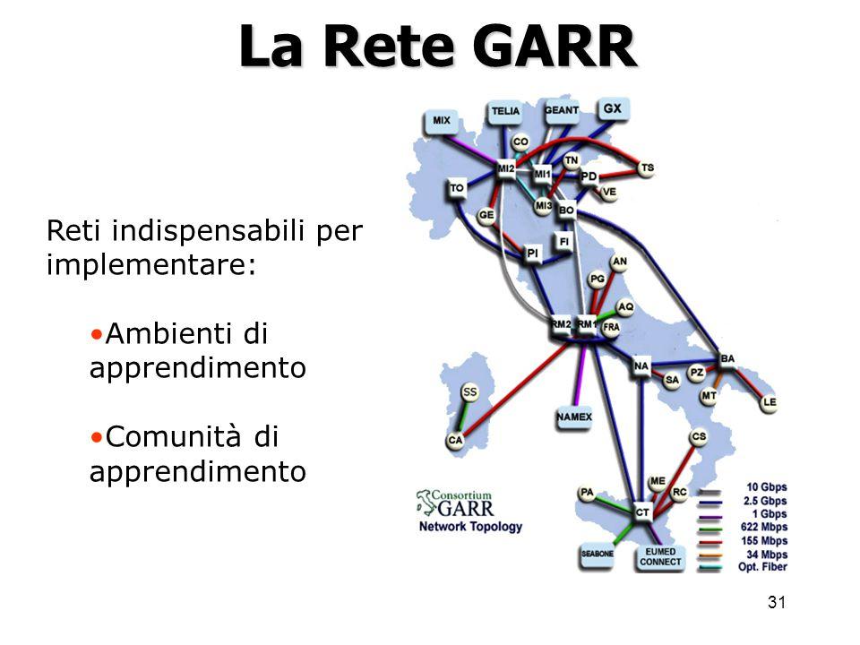 La Rete GARR Reti indispensabili per implementare: