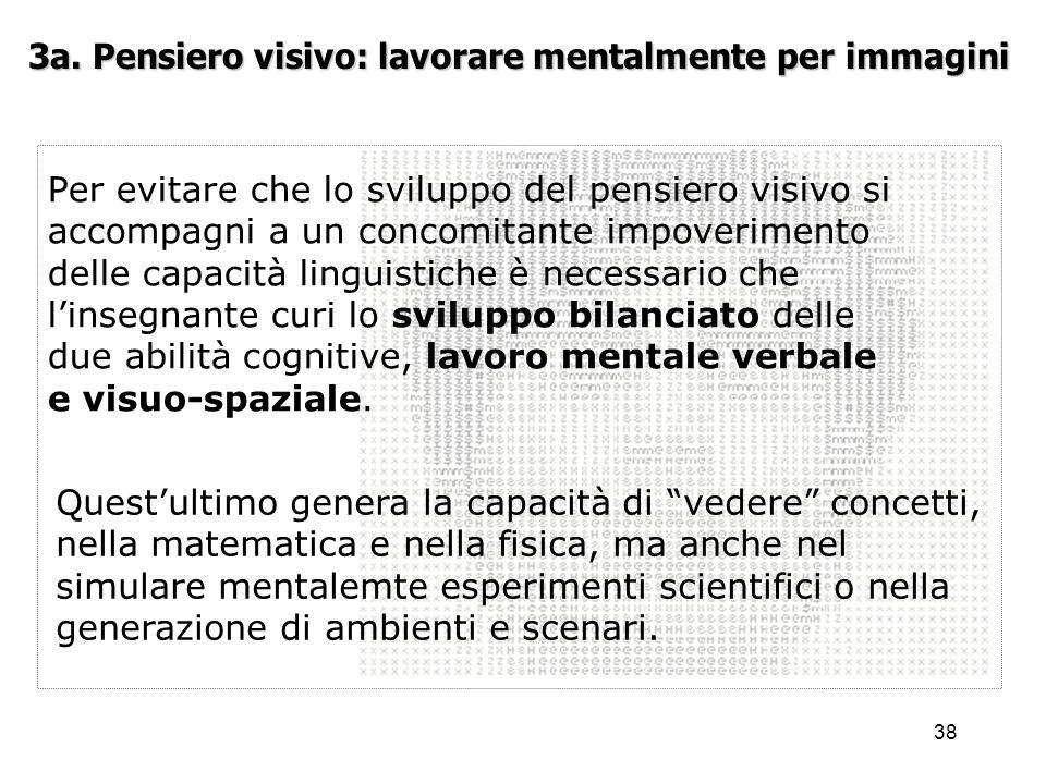 3a. Pensiero visivo: lavorare mentalmente per immagini
