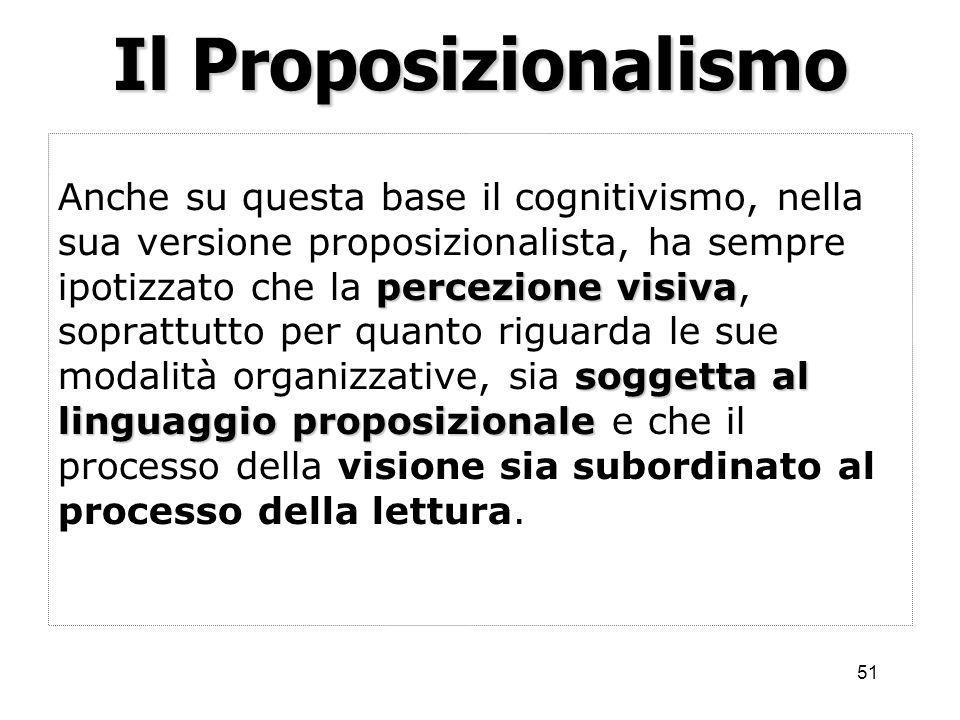 Il Proposizionalismo Anche su questa base il cognitivismo, nella sua versione proposizionalista, ha sempre.