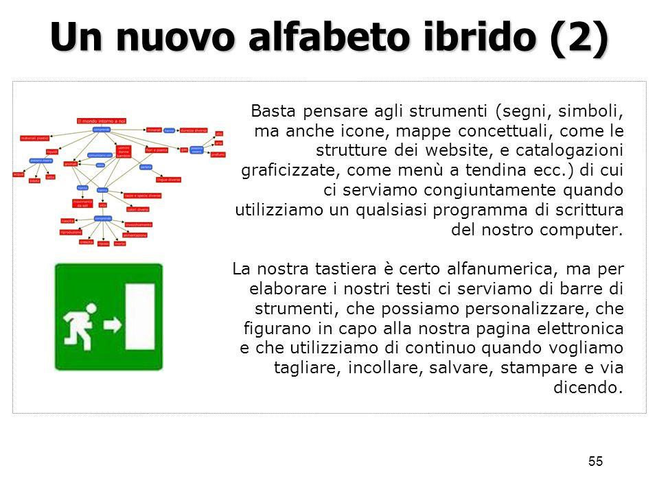 Un nuovo alfabeto ibrido (2)