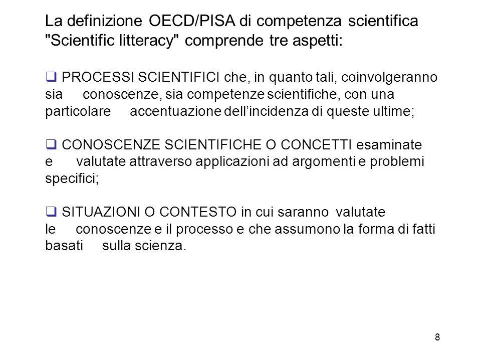 La definizione OECD/PISA di competenza scientifica Scientific litteracy comprende tre aspetti: