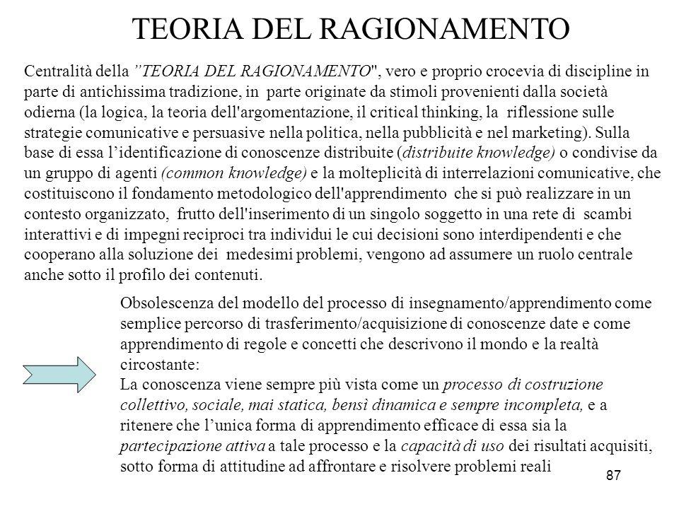 TEORIA DEL RAGIONAMENTO