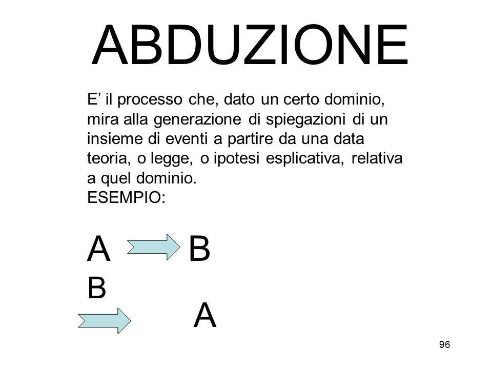 ABDUZIONE A B A B E' il processo che, dato un certo dominio,