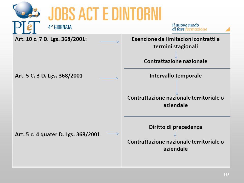 Esenzione da limitazioni contratti a termini stagionali