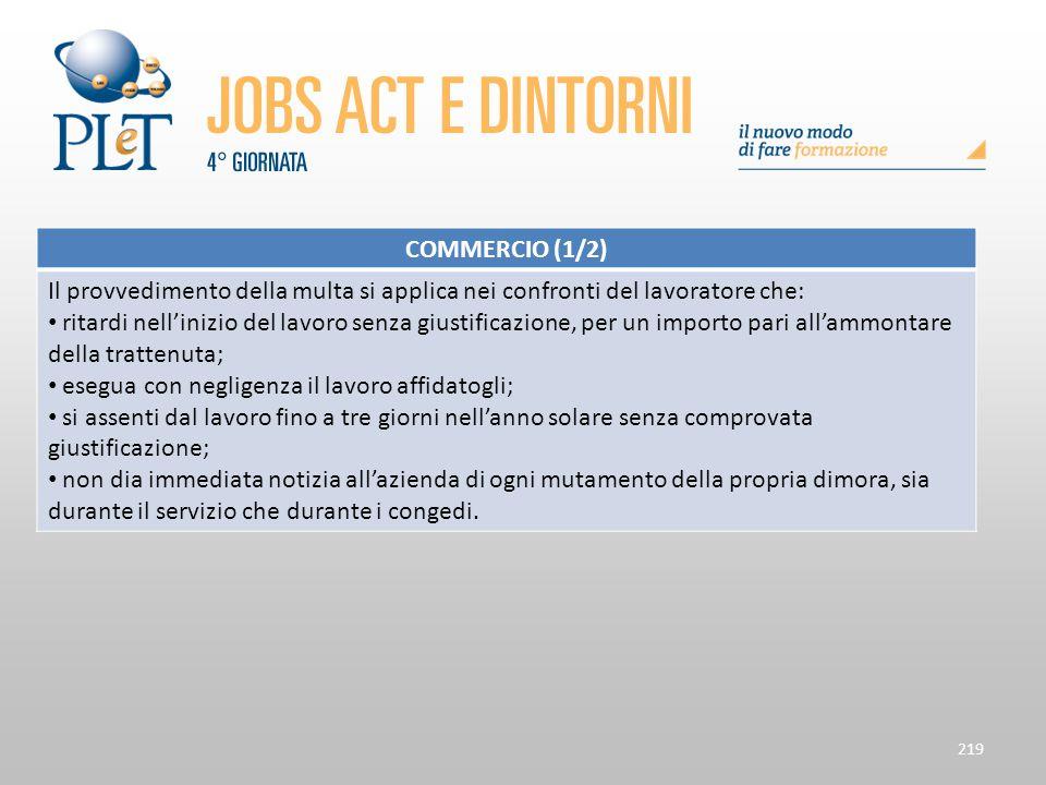 COMMERCIO (1/2) Il provvedimento della multa si applica nei confronti del lavoratore che: