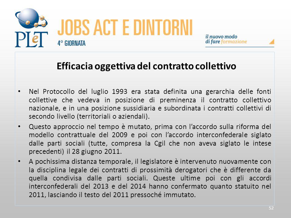 Efficacia oggettiva del contratto collettivo