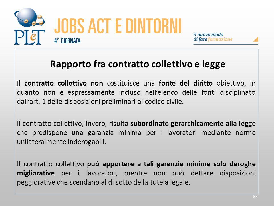 Rapporto fra contratto collettivo e legge