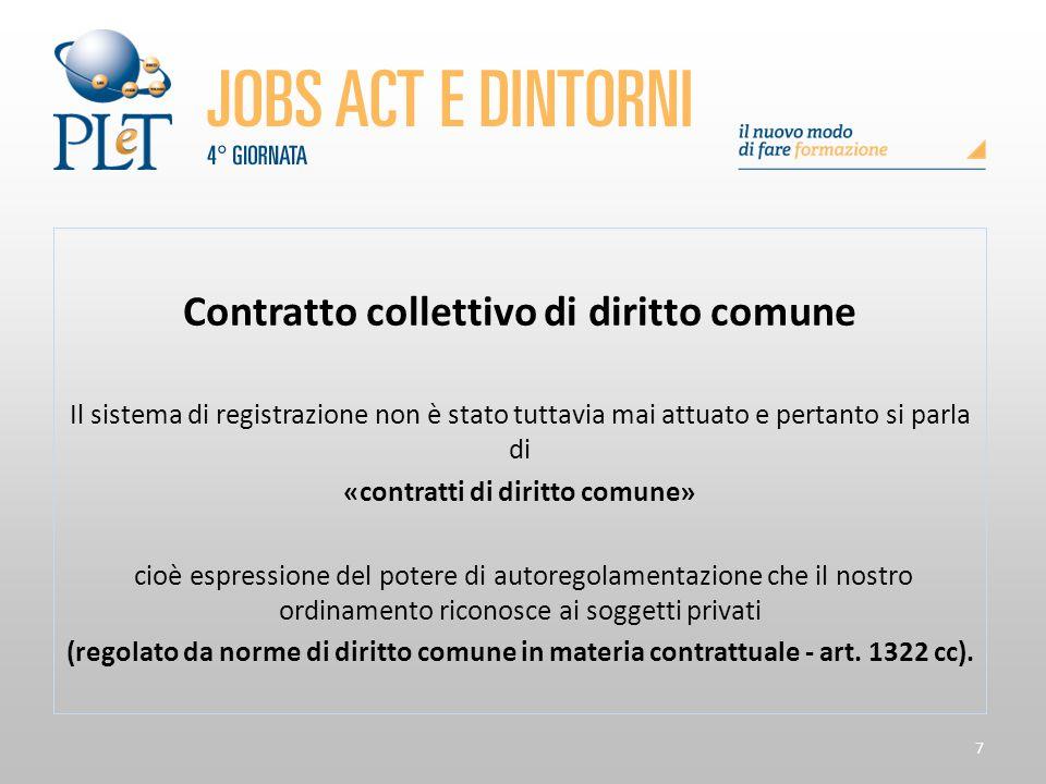 Contratto collettivo di diritto comune «contratti di diritto comune»