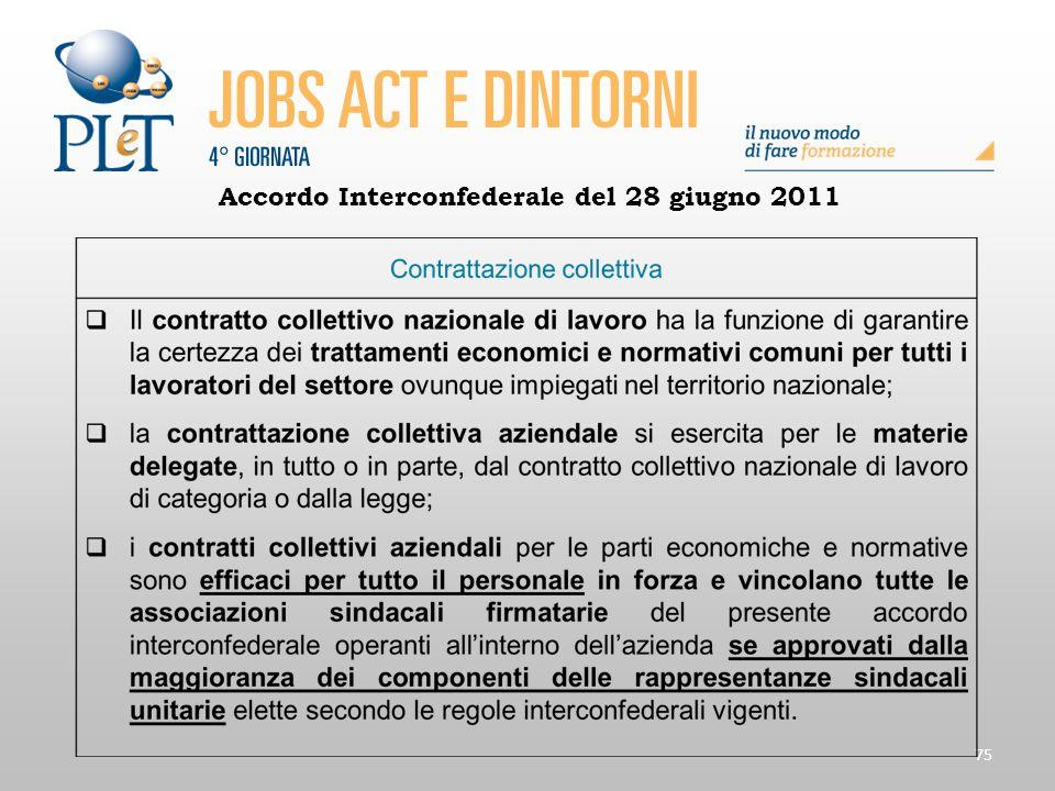 Accordo Interconfederale del 28 giugno 2011
