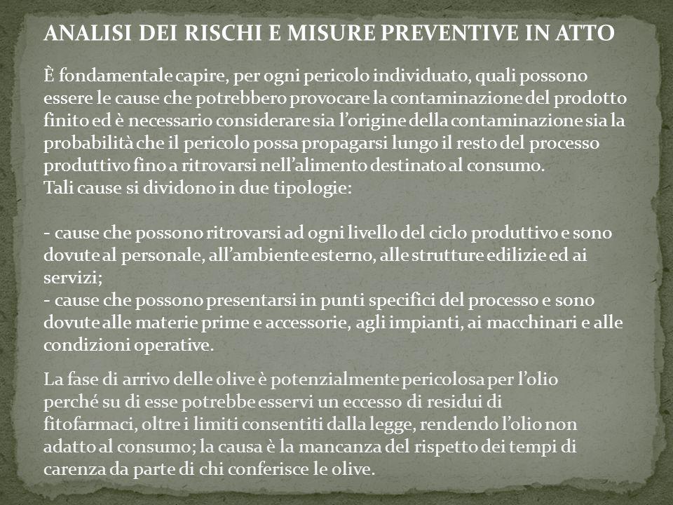 ANALISI DEI RISCHI E MISURE PREVENTIVE IN ATTO