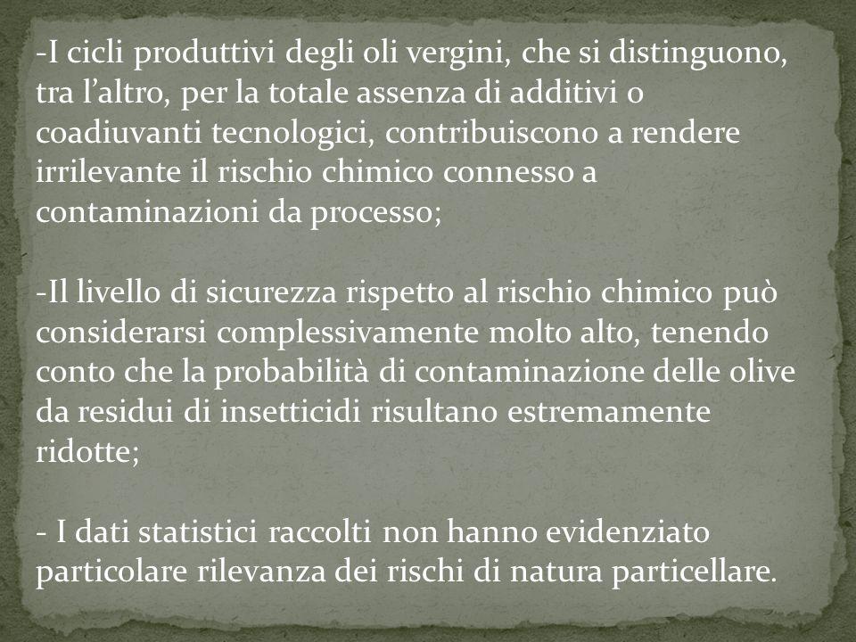 I cicli produttivi degli oli vergini, che si distinguono, tra l'altro, per la totale assenza di additivi o coadiuvanti tecnologici, contribuiscono a rendere irrilevante il rischio chimico connesso a contaminazioni da processo;