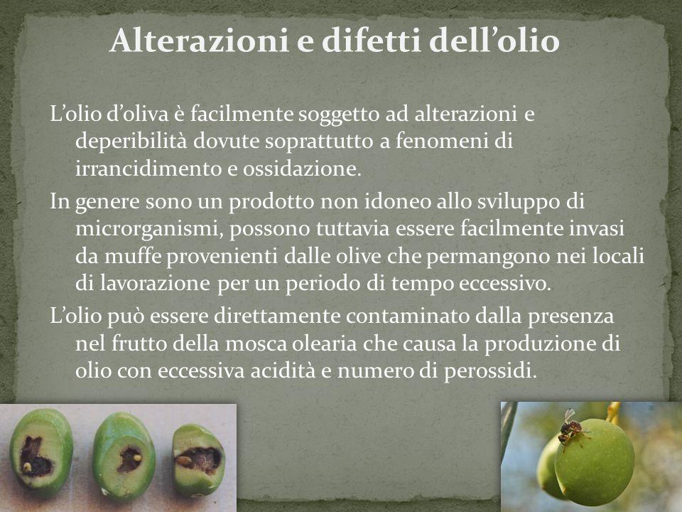 Alterazioni e difetti dell'olio