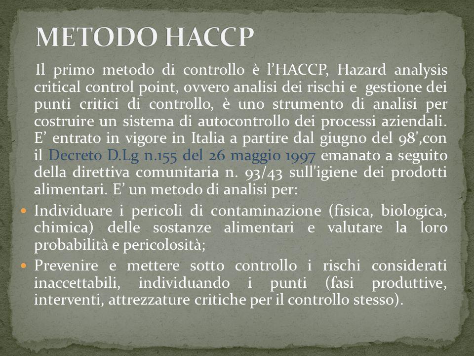 METODO HACCP