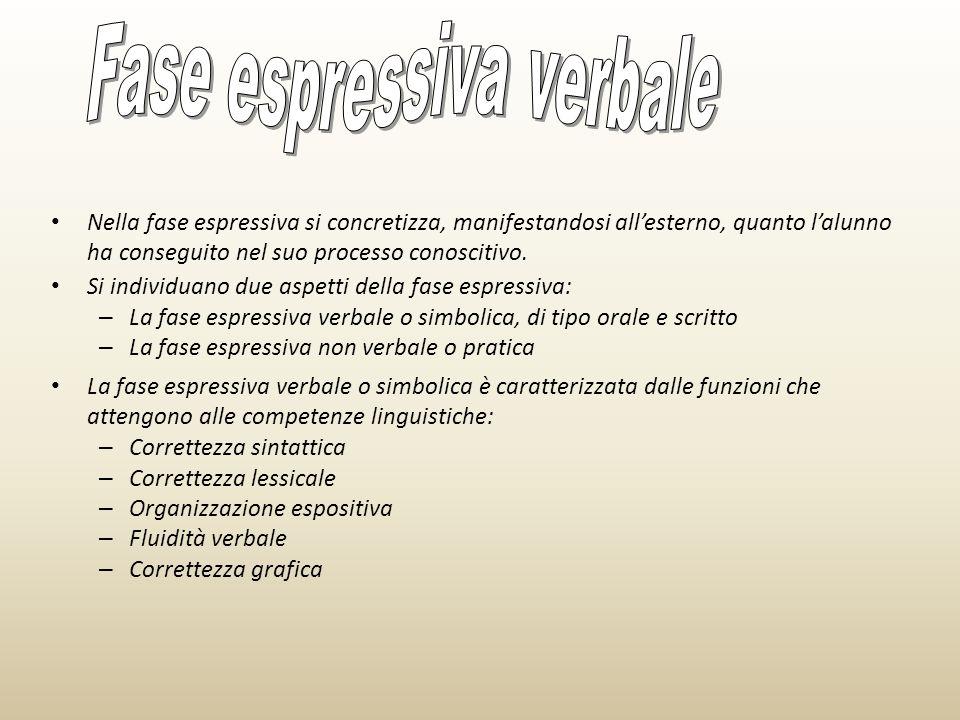 Fase espressiva verbale
