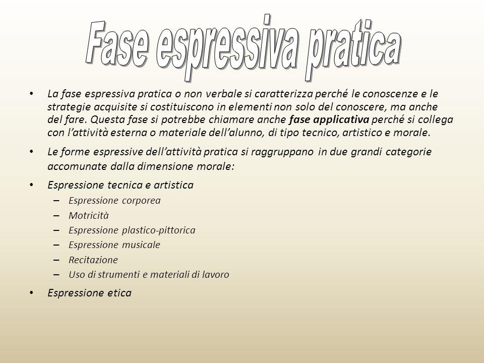 Fase espressiva pratica