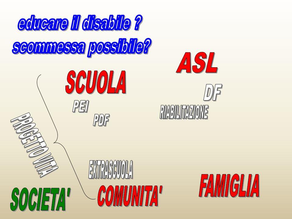 educare il disabile scommessa possibile ASL. SCUOLA. DF. PEI. RIABILITAZIONE. PDF. PROGETTO VITA.