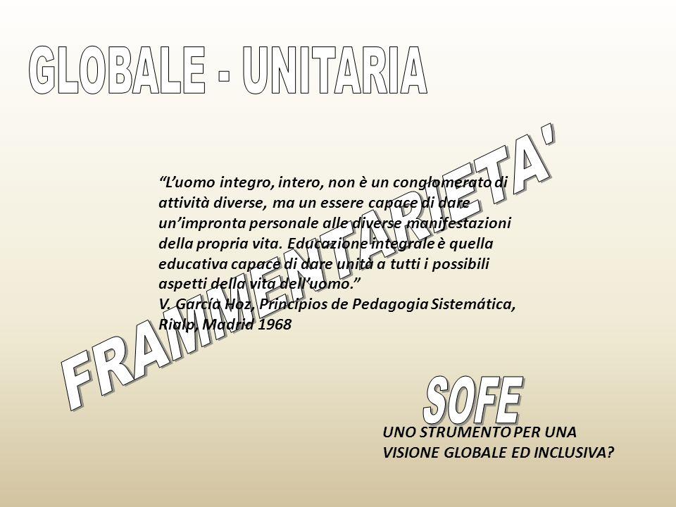 GLOBALE - UNITARIA FRAMMENTARIETA SOFE
