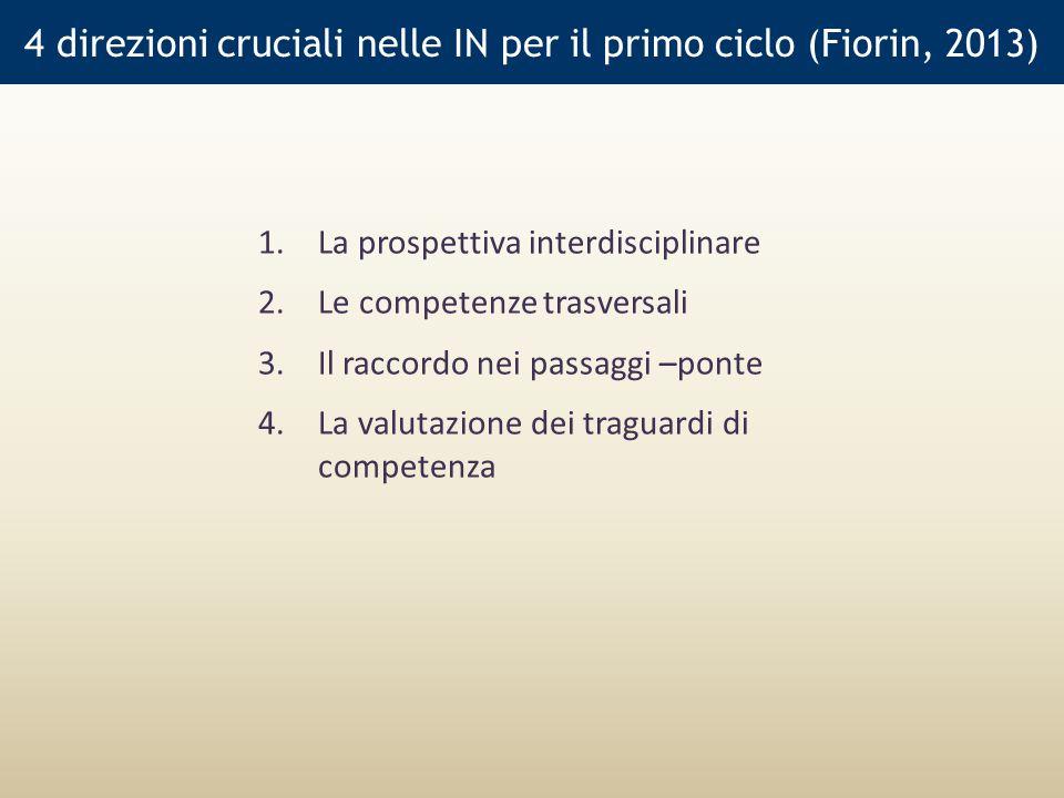4 direzioni cruciali nelle IN per il primo ciclo (Fiorin, 2013)