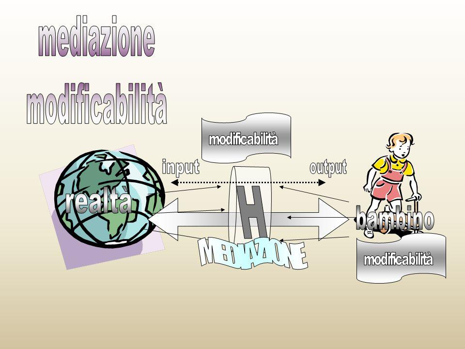 mediazione modificabilità realtà H bambino MEDIAZIONE input output