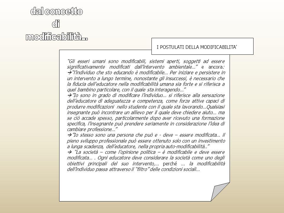 dal concetto di modificabilità... I POSTULATI DELLA MODIFICABILITA'
