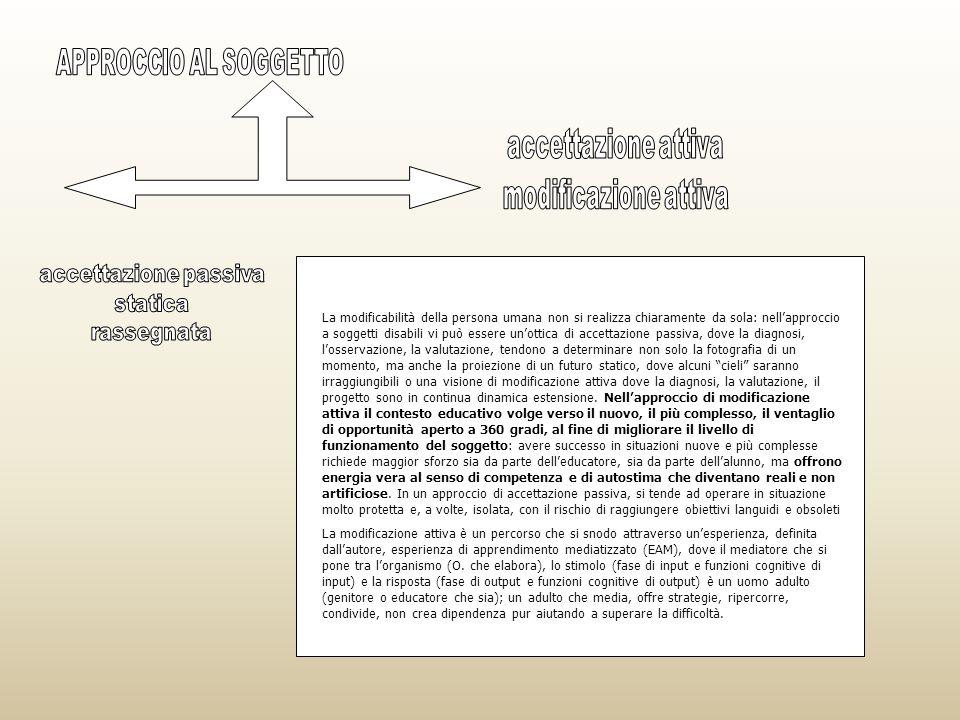 APPROCCIO AL SOGGETTO accettazione attiva modificazione attiva