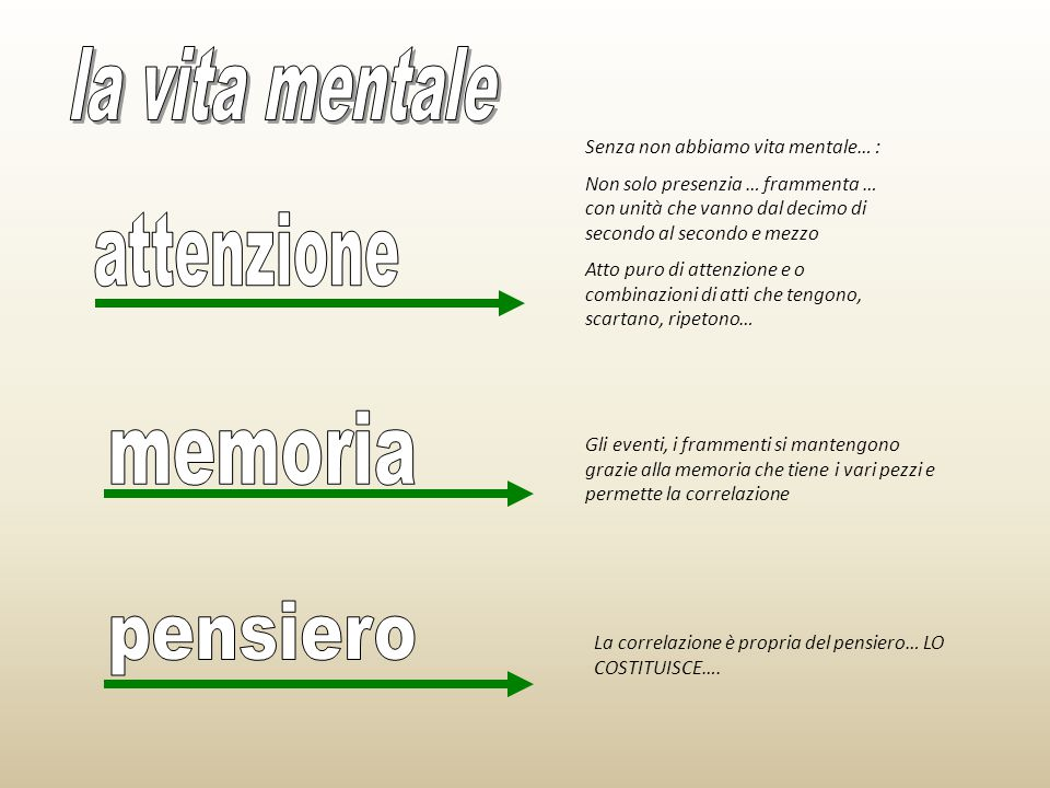 la vita mentale attenzione memoria pensiero