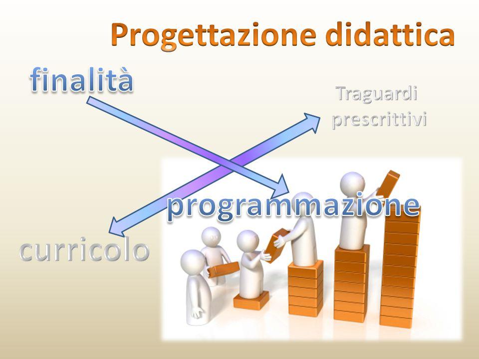 Progettazione didattica