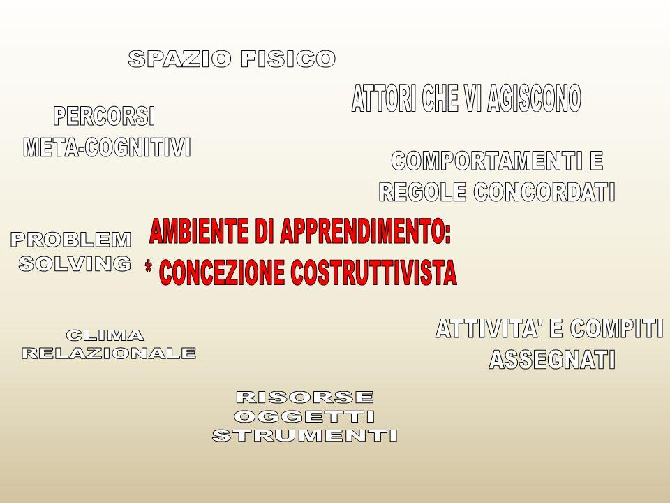 AMBIENTE DI APPRENDIMENTO: * CONCEZIONE COSTRUTTIVISTA PROBLEM SOLVING