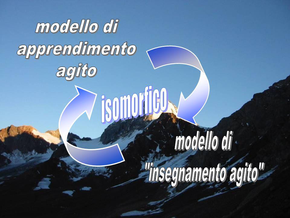 modello di apprendimento agito isomorfico modello di insegnamento agito