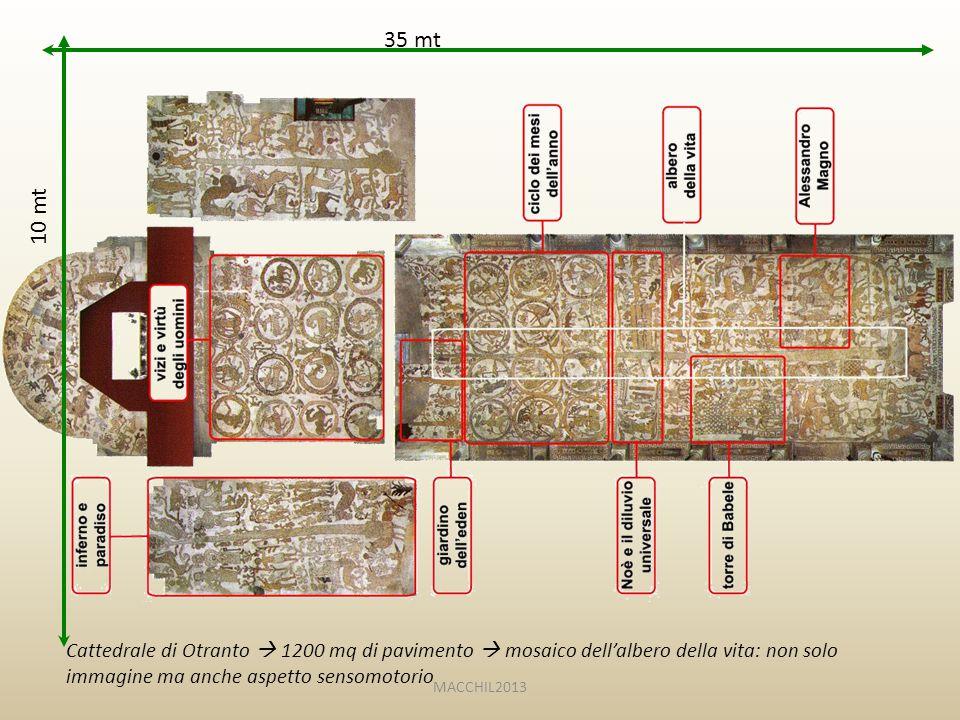 35 mt 10 mt. Cattedrale di Otranto  1200 mq di pavimento  mosaico dell'albero della vita: non solo immagine ma anche aspetto sensomotorio.