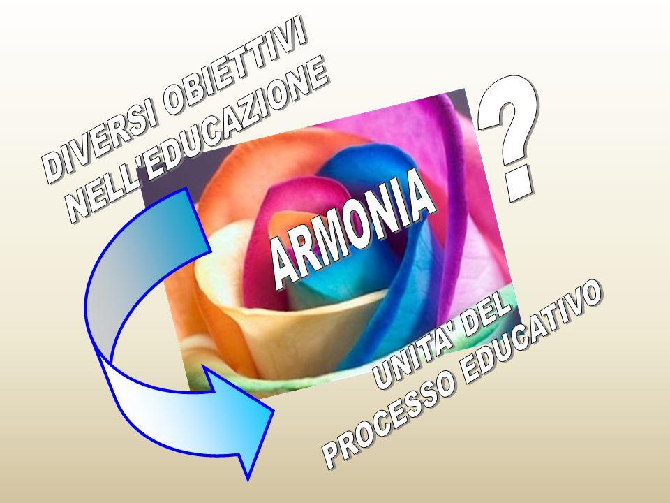 DIVERSI OBIETTIVI NELL EDUCAZIONE ARMONIA PROCESSO EDUCATIVO UNITA DEL