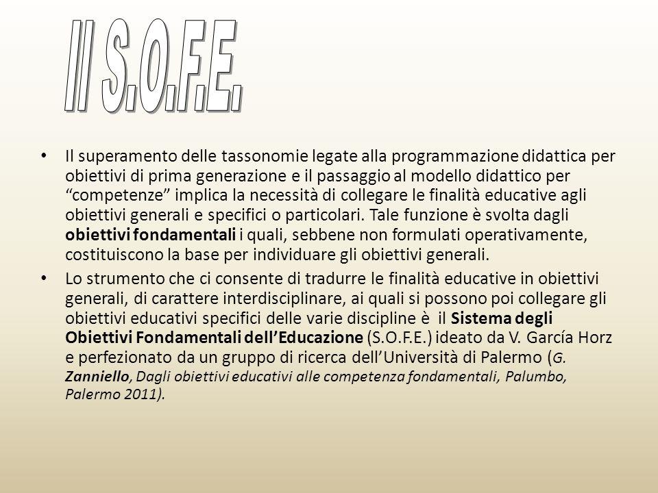 Il S.O.F.E.