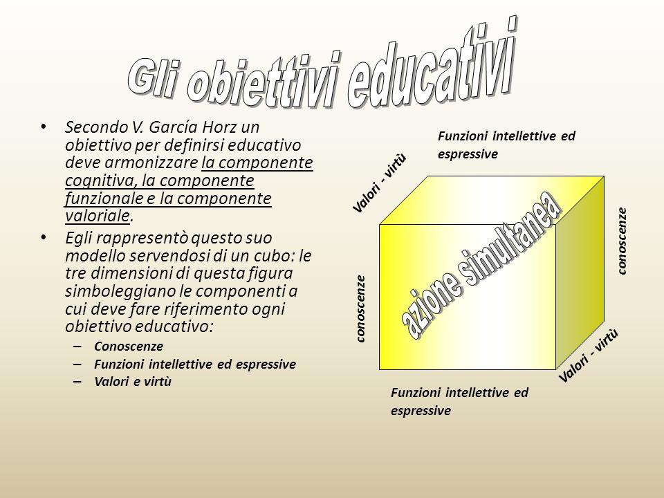 Gli obiettivi educativi