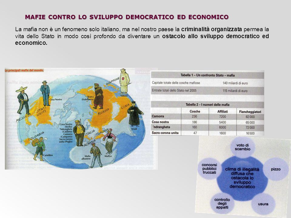 mafie contro lo sviluppo democratico ed economico