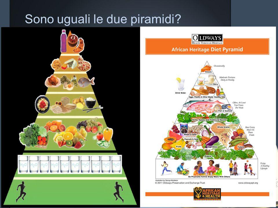 Sono uguali le due piramidi
